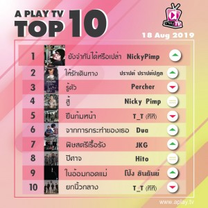 A Play TV Top Chart