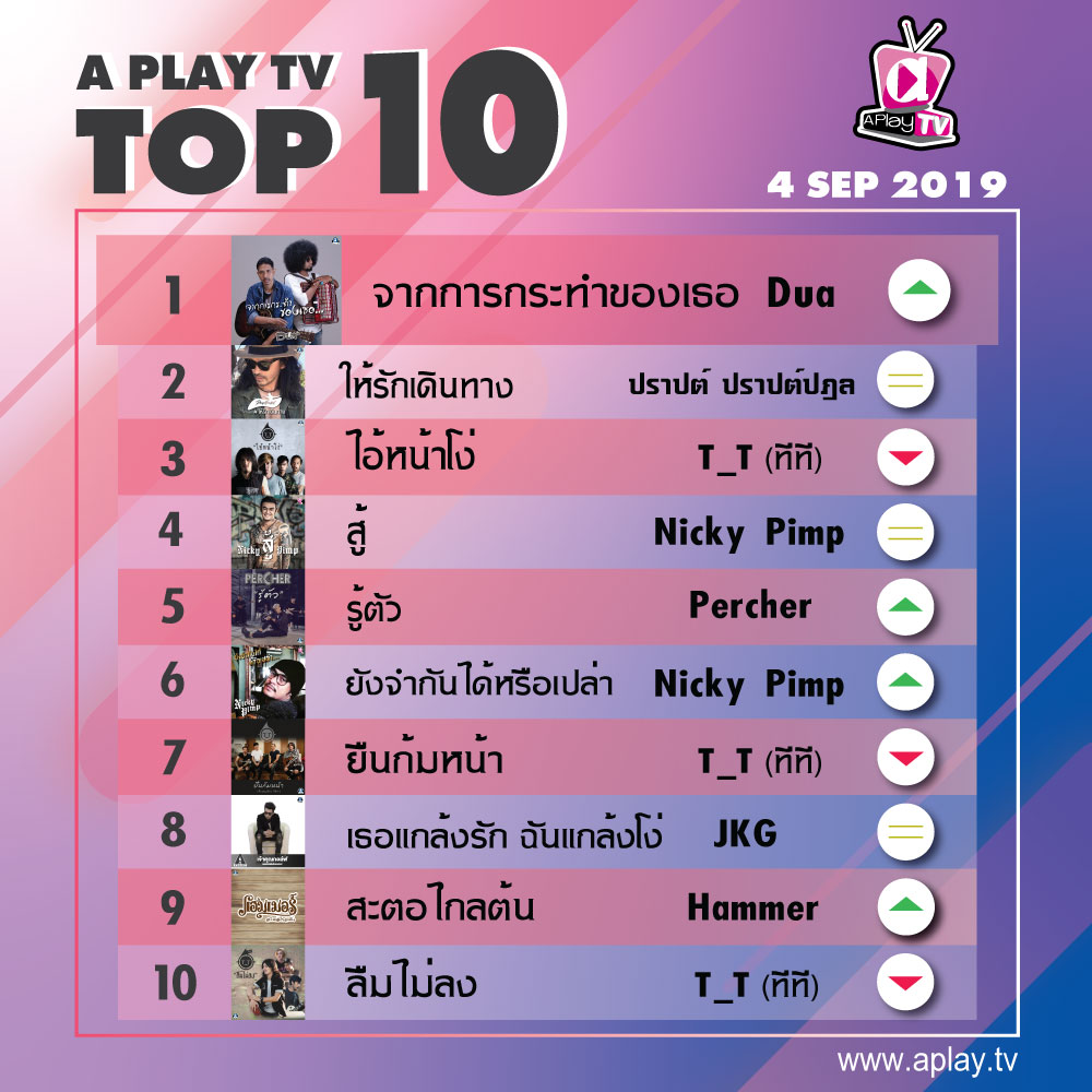 A Play TV Top 10